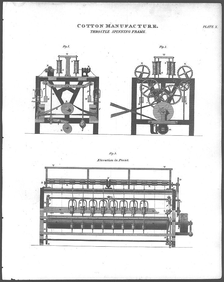 Cotton manufacture Throstle spinning frame, 3 drawings, side and front elevations.